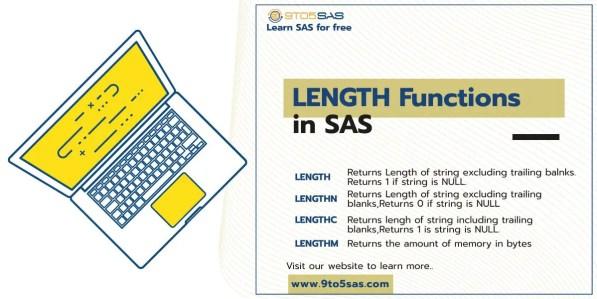 SAS Length Function