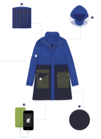 tommy-hilfiger-pvilion-solar-jacket-4