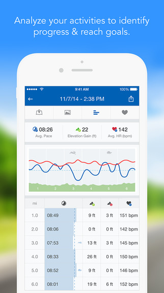 how to add runtastic data to iphone health
