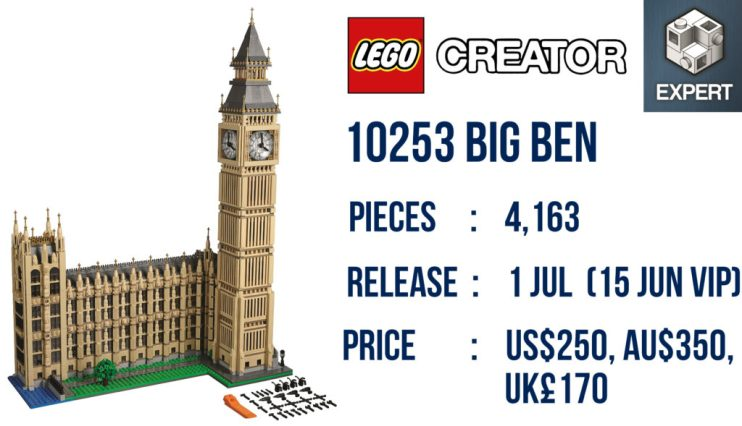 Creator Expert LEGO Big Ben 10253-7