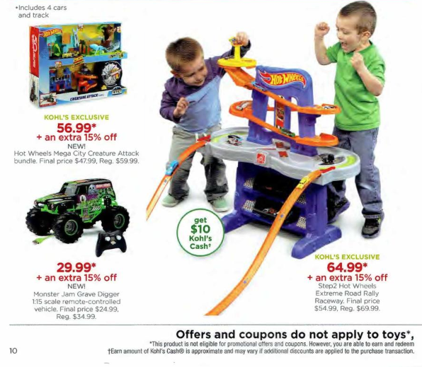 Kohl's Black Friday Toy Guide