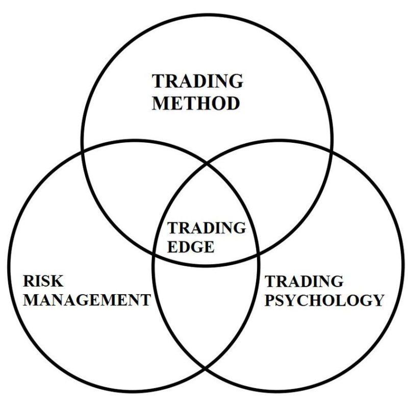 trading edge- 9WSO Download