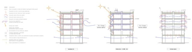 11-P.03-secciones-estrategias-bioclimáticas_-RODRIGO-ALMONACID-c-r-arquitectura