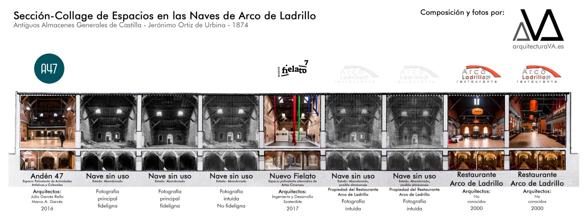aVA - Naves Arco Ladrillo - Collage Naves