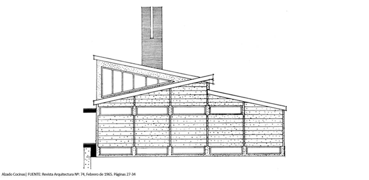 aVA - Revista Arquitectura - Colegio Sagrada Familia - P - Alzado cocinas