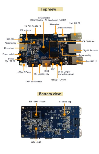 Raspberry Pi-kloon: Orange Pi