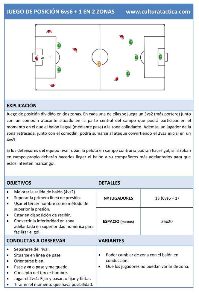 juego-de-posicion-6vs6-1-en-2-zonas-kaiserslautern-de-tayfun-korkut
