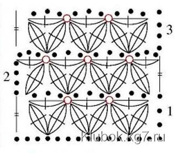 «Жұлдыз» үлгісі: Сипаттама және бейне сабақтары бар схемалар