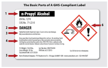 an example of proper GHS/HAZCOM labeling for chemicals