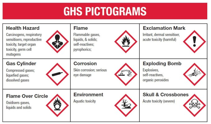 GHs compliant pictures