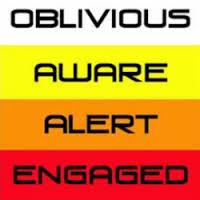 Self-defense colors codes.
