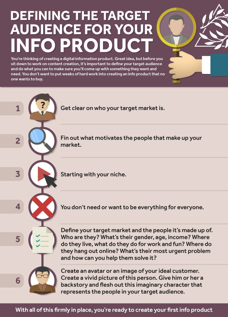 Defining the target audience of your info product
