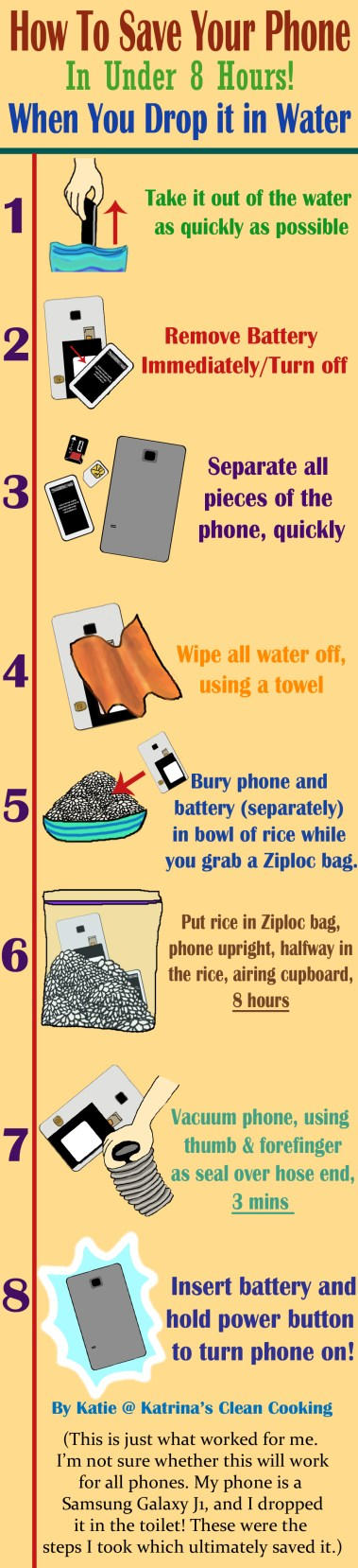 Save Phone Dropped phone in water #phone #toilet #waterdamage