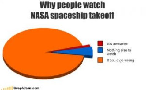 Why People Watch Nasa Launches