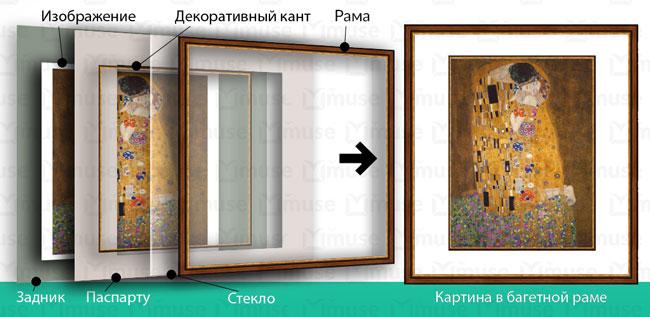 Картина в паспарту багетной раме