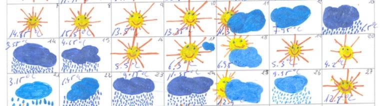 NARODNA (PUČKA) METEOROLOGIJA: BROJANICE ILI LUCIJIN KALENDAR