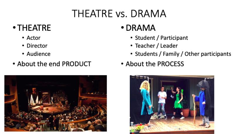 theatre vs. drama