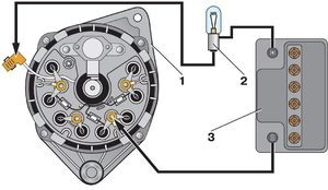 La combustion constante de la lampe de signal sous la forme d'une batterie rougeâtre sur le tableau de bord, ce qui indique que le générateur ne charge pas ou produit un courant de valeur insuffisante;
