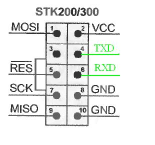 STK200