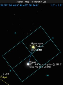 Jupiter Venus Conjunction Map