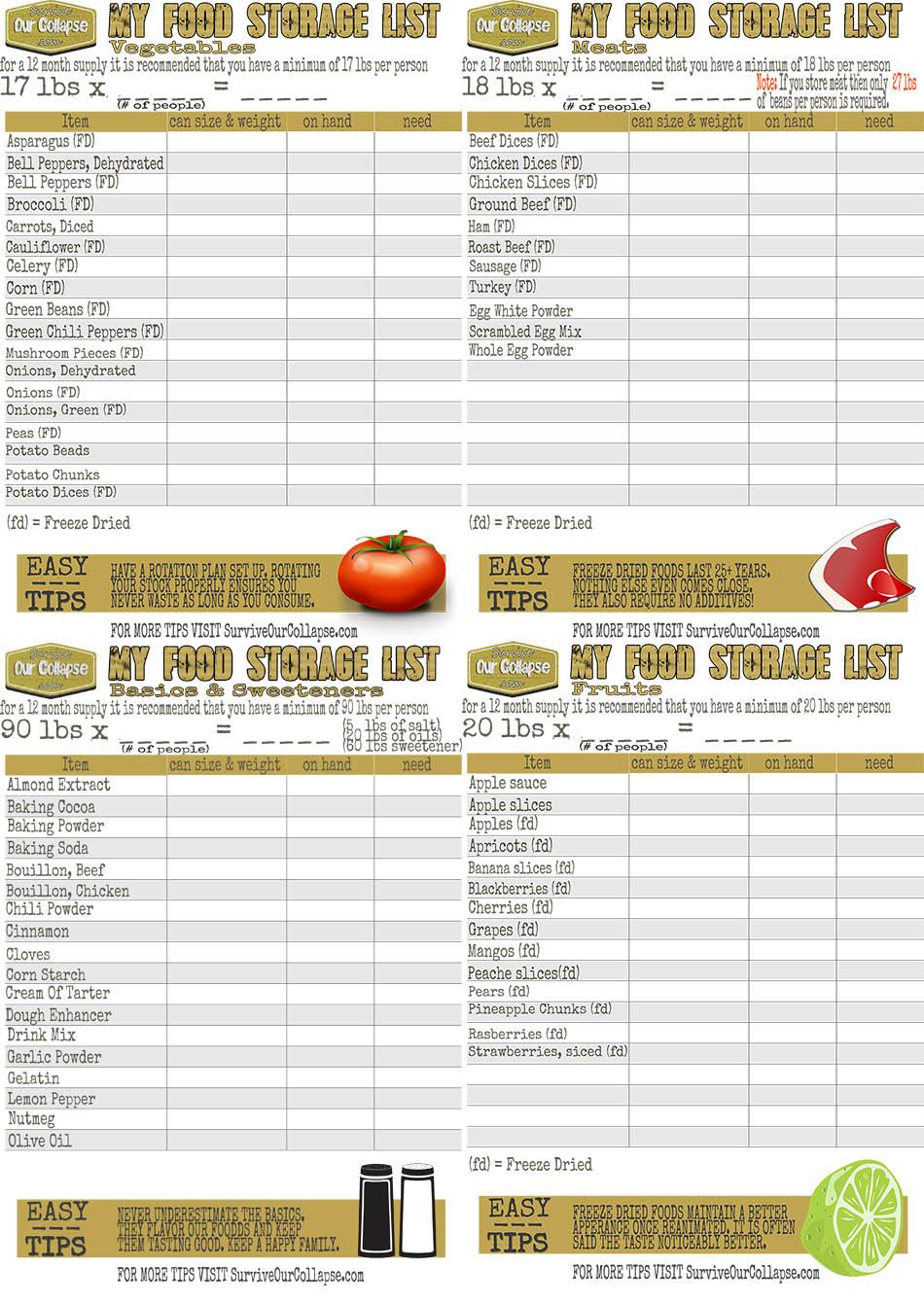 Long Term Food Storage Grocery List