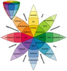 how-to-use-color-psychology-in-your-marketing