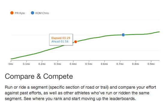 compare and compete graph
