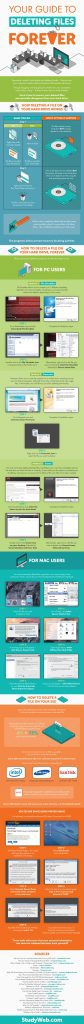 how-to-permanently-delete-files-from-computer-infographic