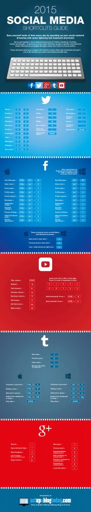 social-media-shortcuts-infographic-2015