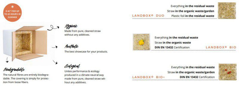 landpack landbox straw packaging material solution hemp alternative eco friendly