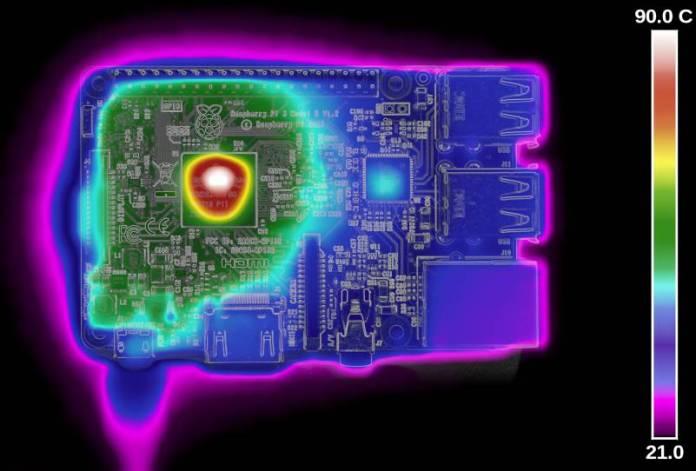 Raspberry Pi 3 Model B+ Heat Map