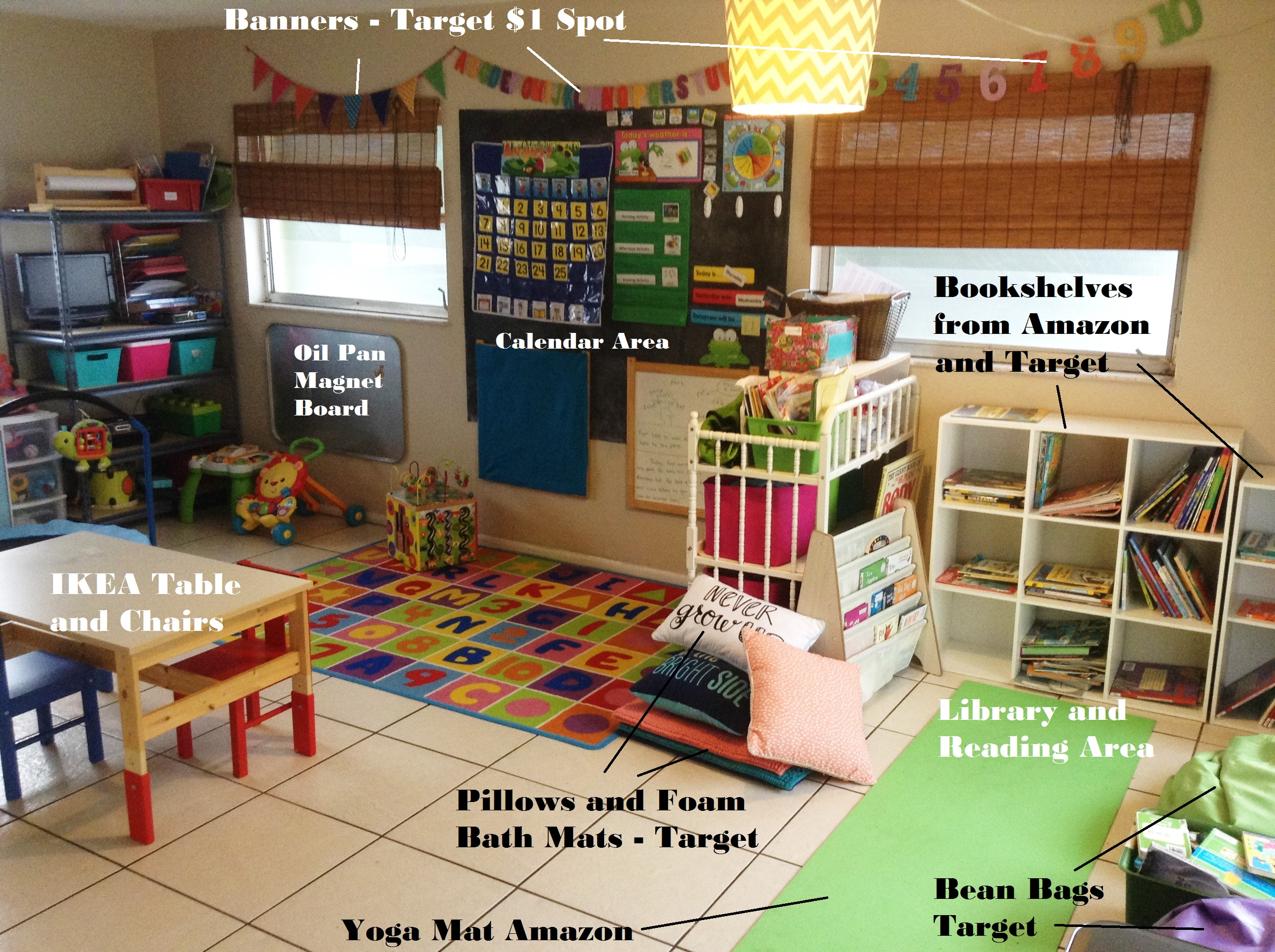 Homeschool Room for younger learners