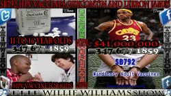 SB792,HPV Vaccines,Oxycontin and Lebron James TheWWShoW