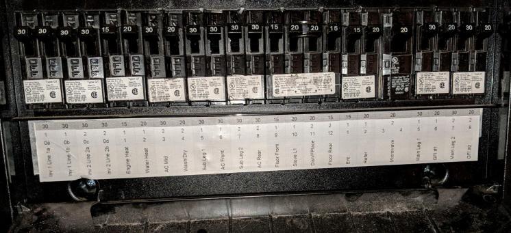 Tiffin Breaker Panel - Labelled