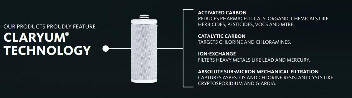 claryum technology