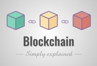 How does a blockchain work Simply Explained