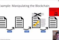 Why is the Blockchain immutable