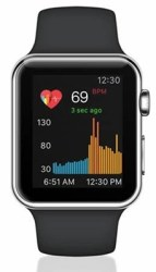 Sample of A-Fib app on Smart Watch