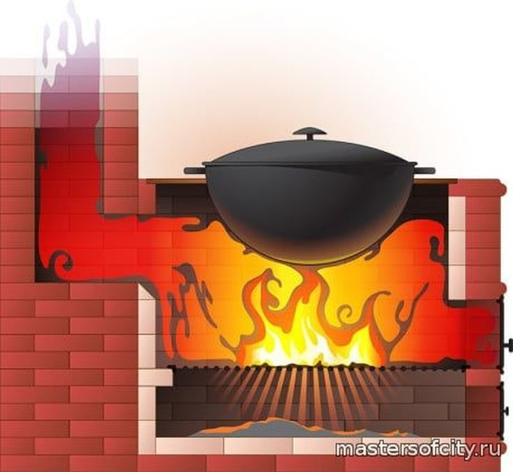 (+118 photos) Step-by-step instructions How to add the oven yourself