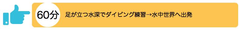 沖縄体験ダイビング 60分経過