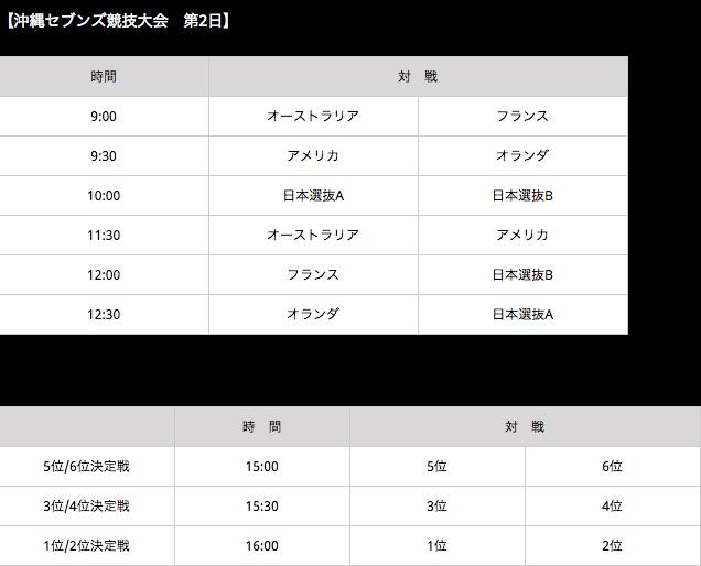 沖縄セブンズ★2017 2月19日スケジュール