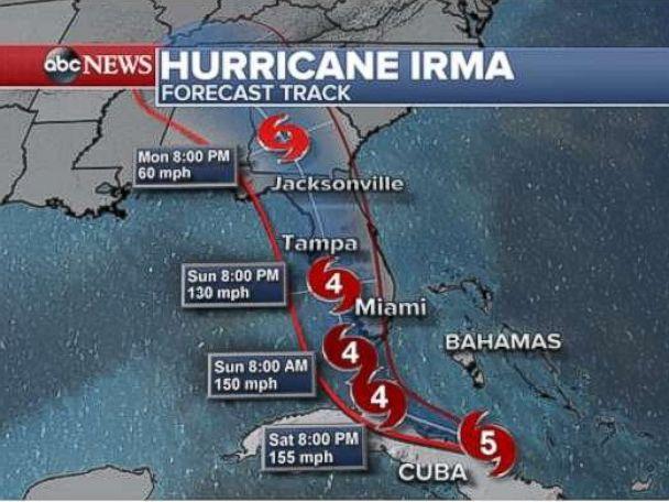 PHOTO: Hurricane Irma