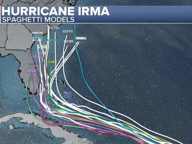 PHOTO: Hurricane Irma spaghetti models as of 11 a.m. ET Sept. 6, 2017.