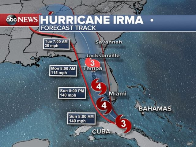 PHOTO: Hurricane Irma forecast track map.