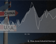 75 Years Later, The Lessons of Bretton Woods Have Been Forgotten