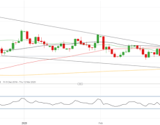 British Pound (GBP) Outlook Brightens As UK Budget Nears
