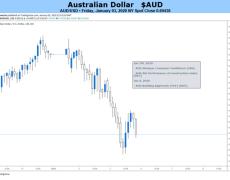 Australian Dollar Rides High on Trade Hopes But Watch Geopolitics