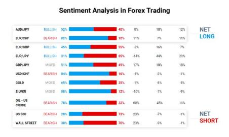 perdagangan forex kedalaman pasar