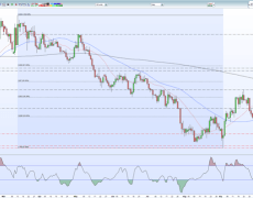 GBPUSD Stair Stepping Higher as PM Johnson Enjoys GE Poll Boost