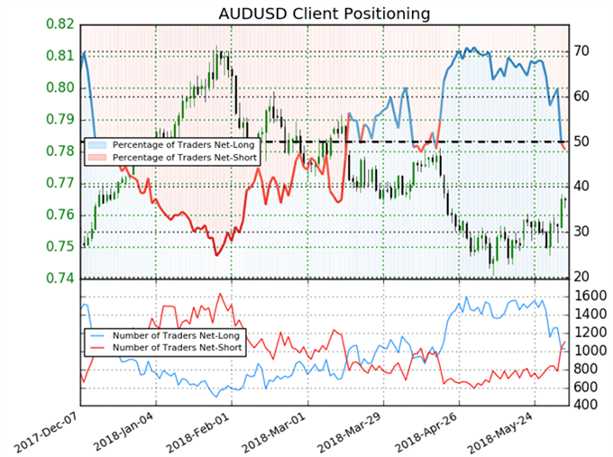 Asia AM Digest: EUR & AUD Up, Can Tokyo Echo Wall Street Rise?